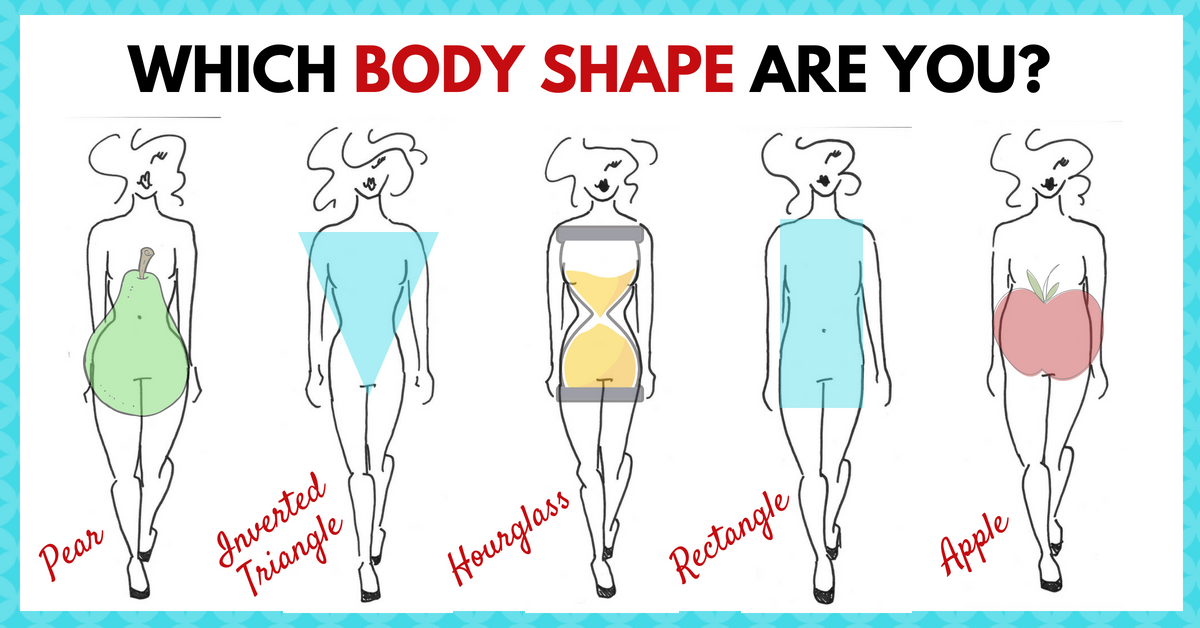 Types of Women's Shapes or Figures